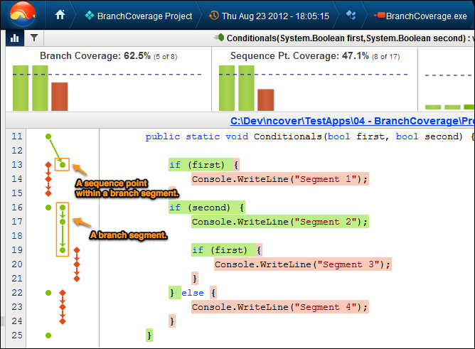 Support   Visualizing Branch Coverage